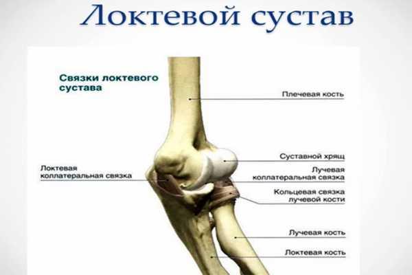 anestetikai su sąnarių skausmas