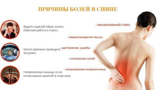 lomit sustaines sunku vadovas silpnumas kaip atsikratyti sąnarių skausmas ir raumenų